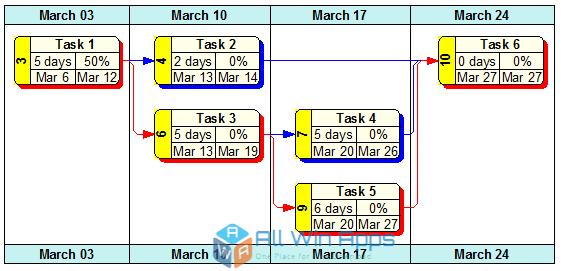 Critical Tools WBS Schedule Pro 5.1 Offline Installer Download